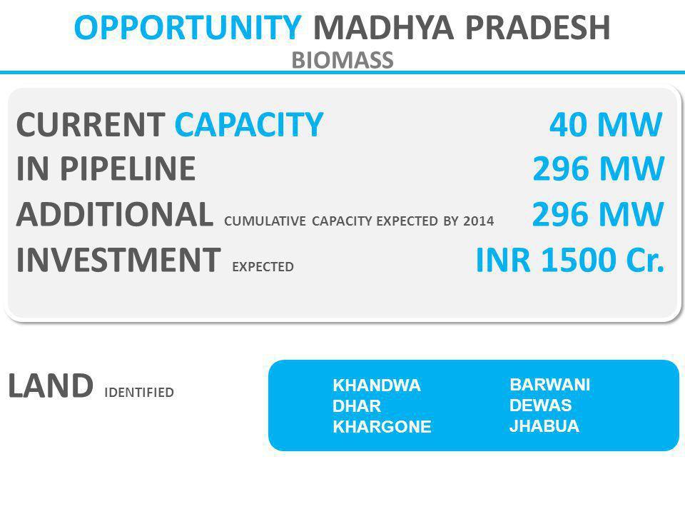 OPPORTUNITY MADHYA PRADESH