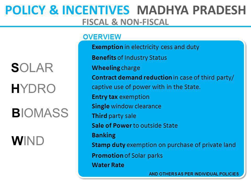 POLICY & INCENTIVES MADHYA PRADESH
