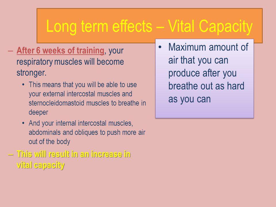 Long term effects – Vital Capacity