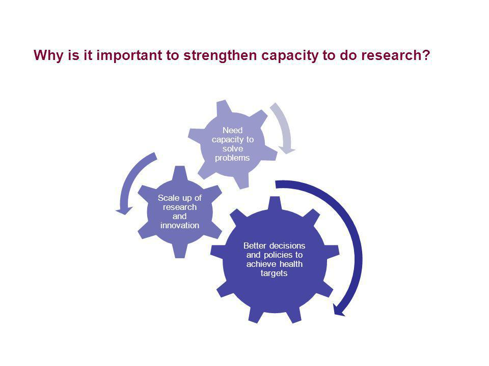 Why is it important to strengthen capacity to do research