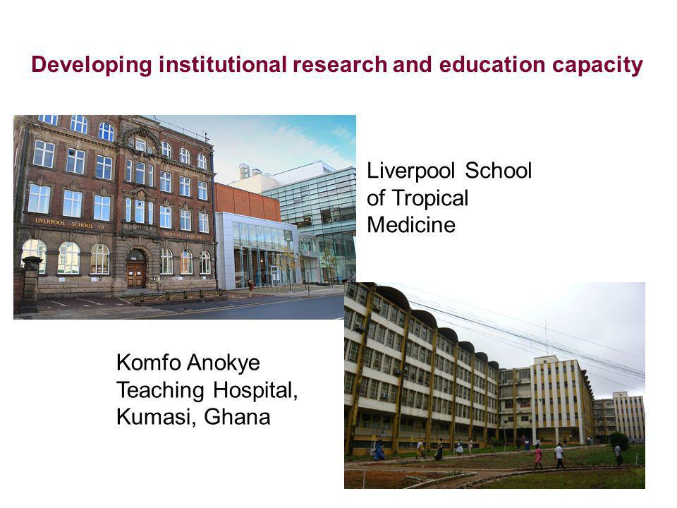 Developing institutional research and education capacity