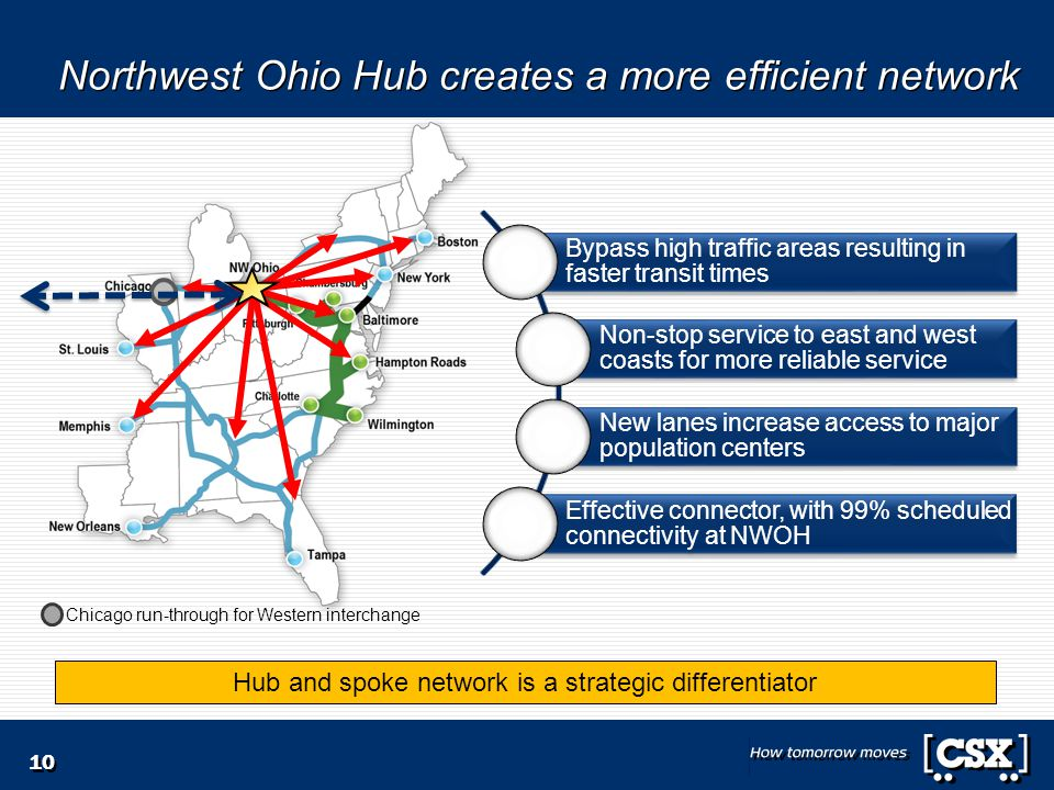 Northwest Ohio Hub creates a more efficient network