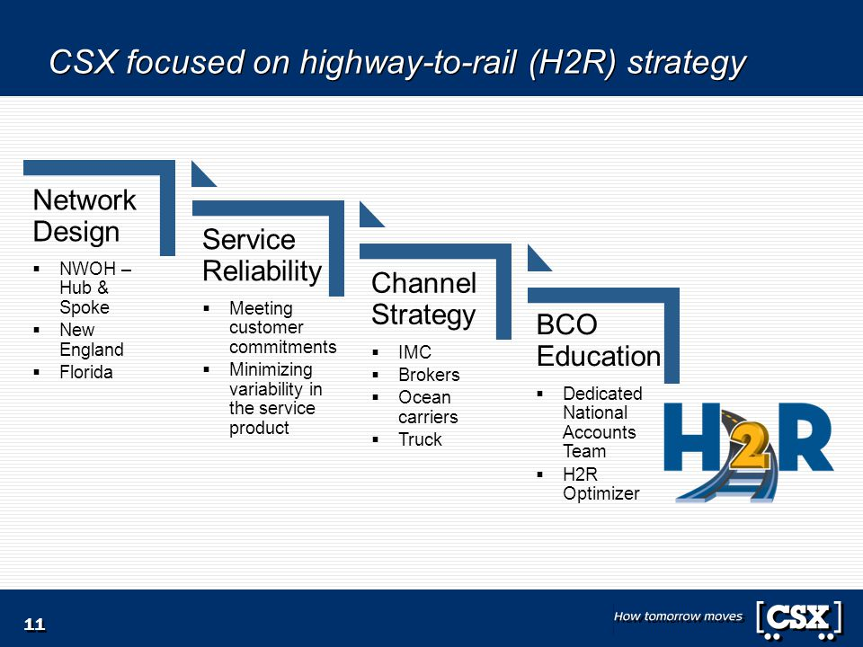CSX focused on highway-to-rail (H2R) strategy
