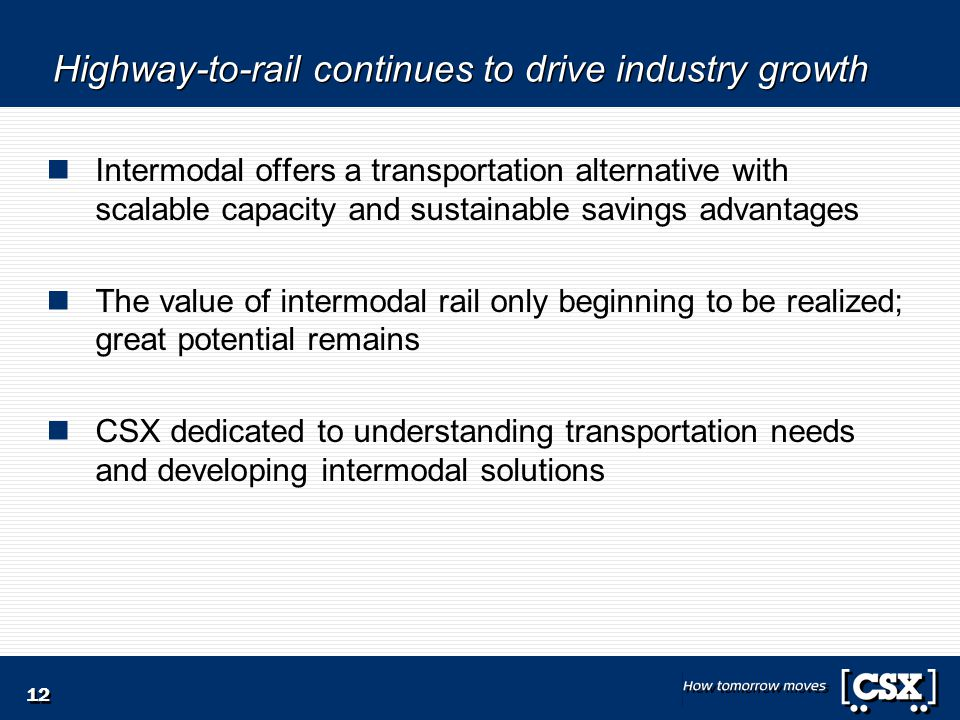 Highway-to-rail continues to drive industry growth