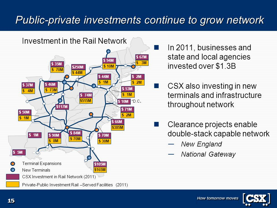 Public-private investments continue to grow network