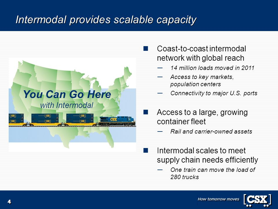 Intermodal provides scalable capacity