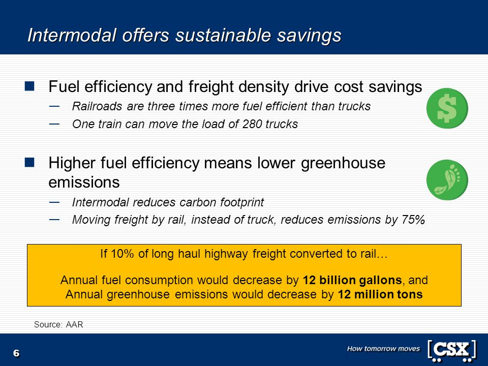 Intermodal offers sustainable savings
