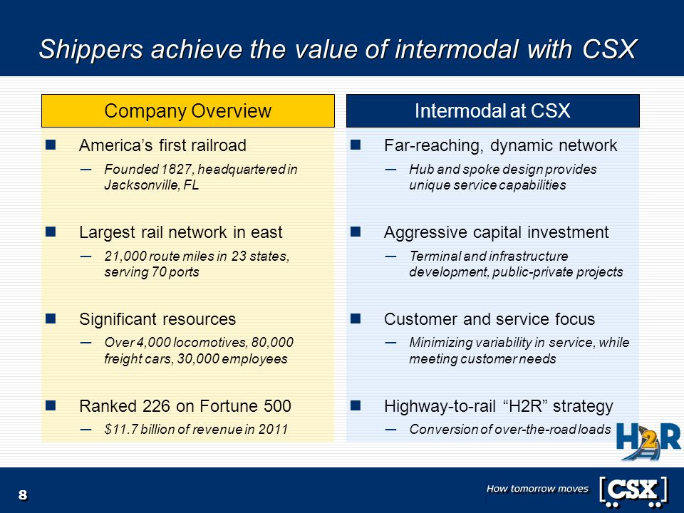 Shippers achieve the value of intermodal with CSX