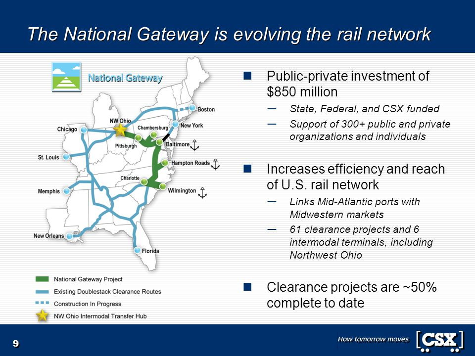 The National Gateway is evolving the rail network