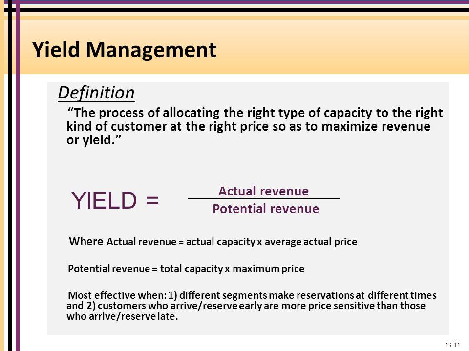 yield meaning in telugu yield definition yield in