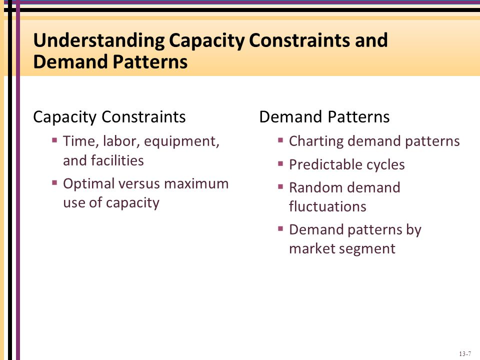 Understanding Capacity Constraints and Demand Patterns