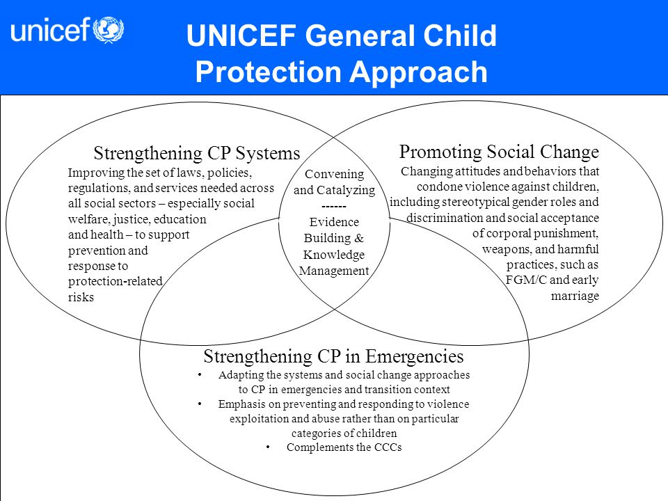 UNICEF General Child Protection Approach