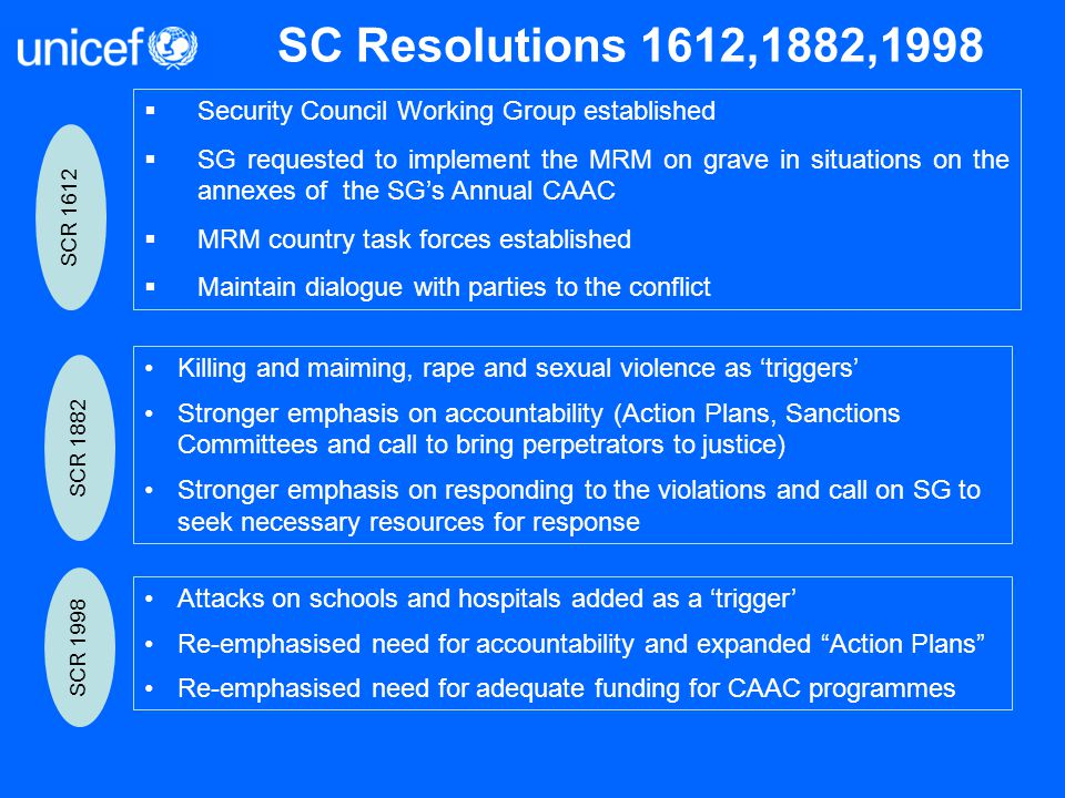 SC Resolutions 1612,1882,1998 Security Council Working Group established.
