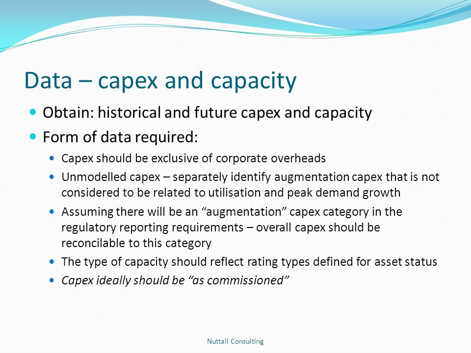 Data – capex and capacity
