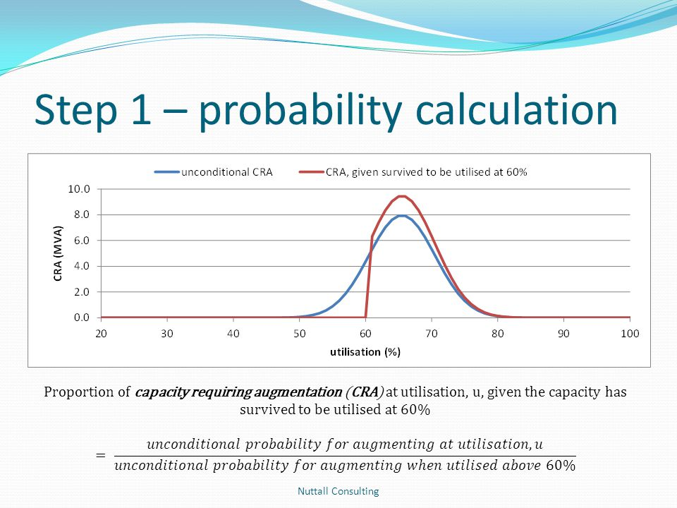Step 1 – probability calculation