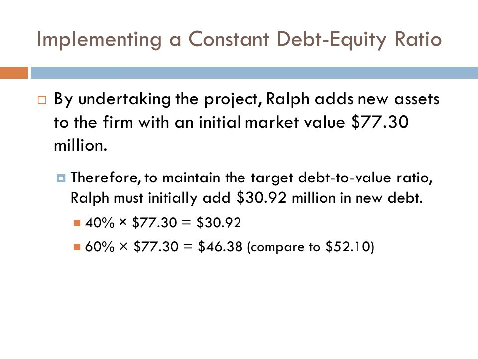 Implementing a Constant Debt-Equity Ratio