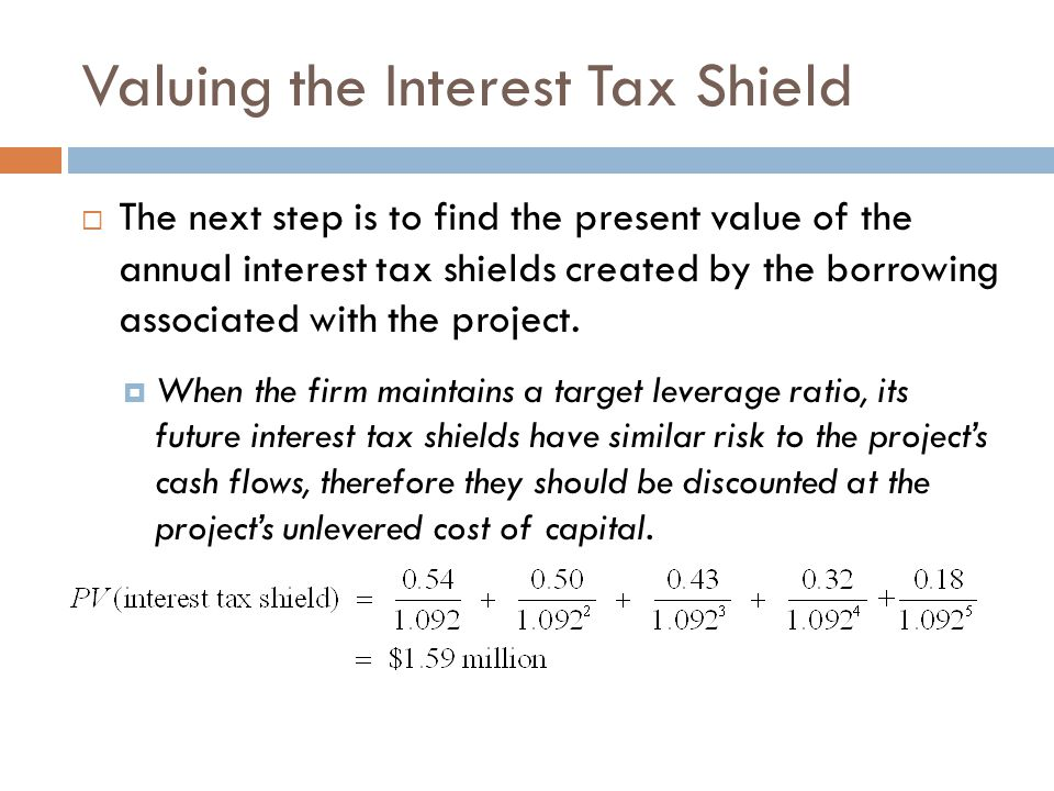 Valuing the Interest Tax Shield