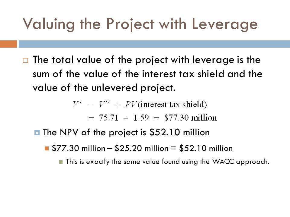 Valuing the Project with Leverage