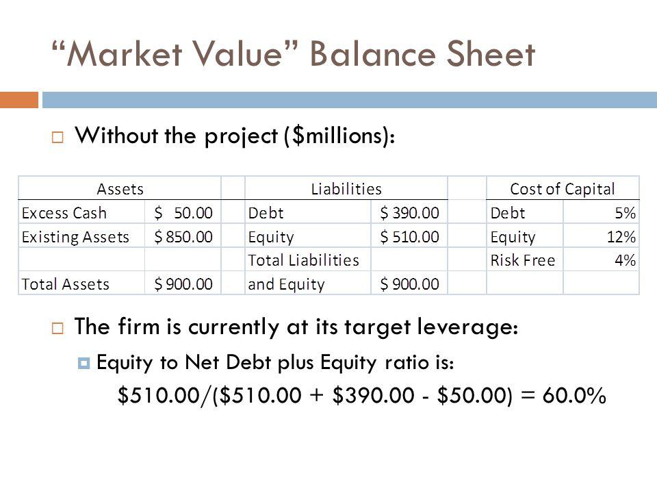 Market Value Balance Sheet
