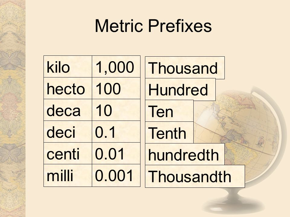 Metric Prefixes kilo 1,000 Thousand hecto 100 Hundred deca 10 Ten deci