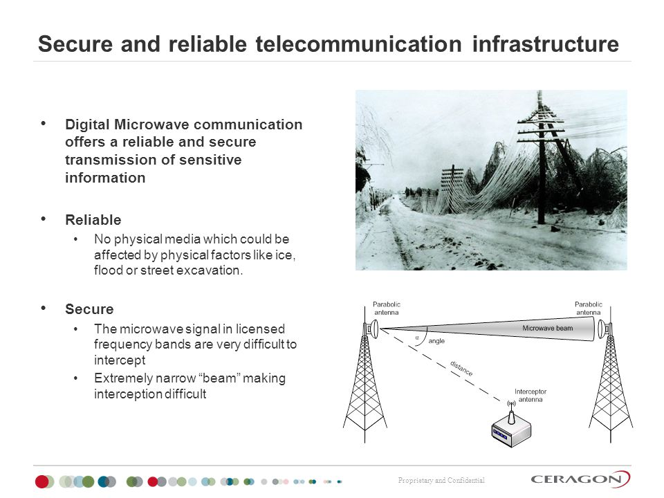 Secure and reliable telecommunication infrastructure
