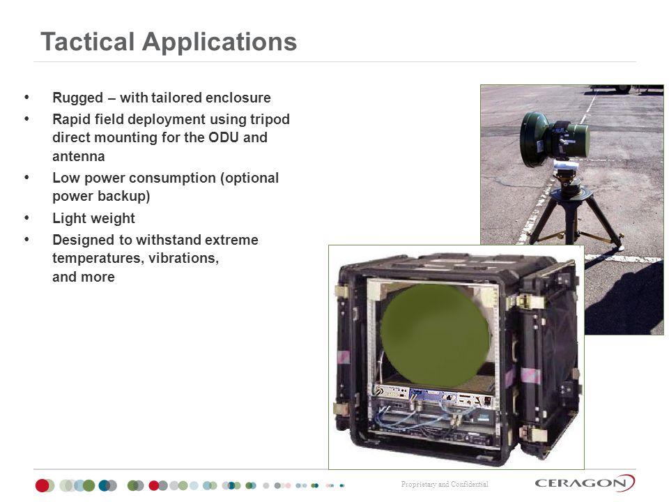 Tactical Applications