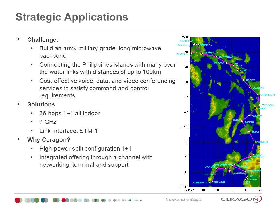 Strategic Applications