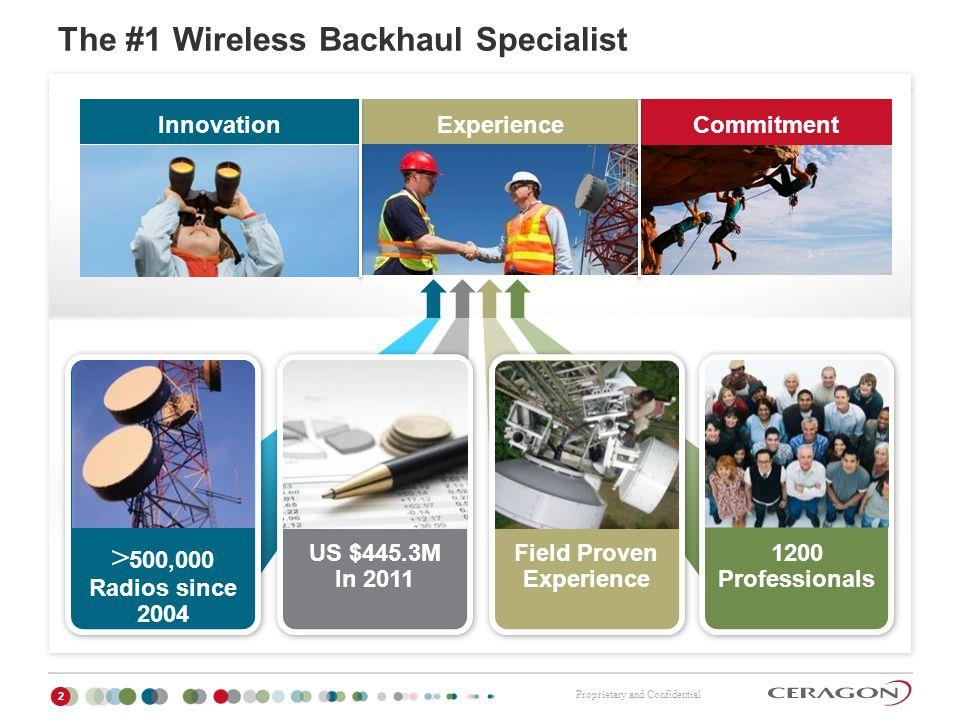 The #1 Wireless Backhaul Specialist