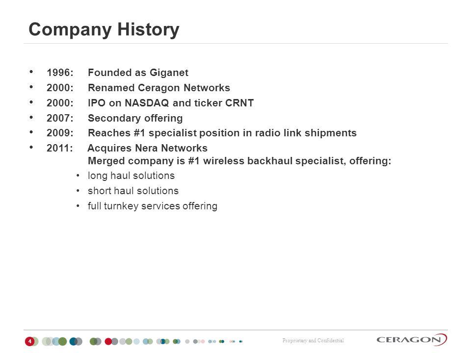 Company History 1996: Founded as Giganet