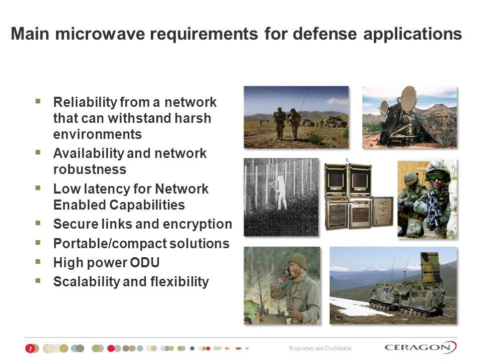 Main microwave requirements for defense applications