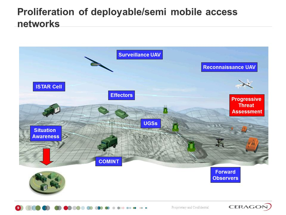 Proliferation of deployable/semi mobile access networks