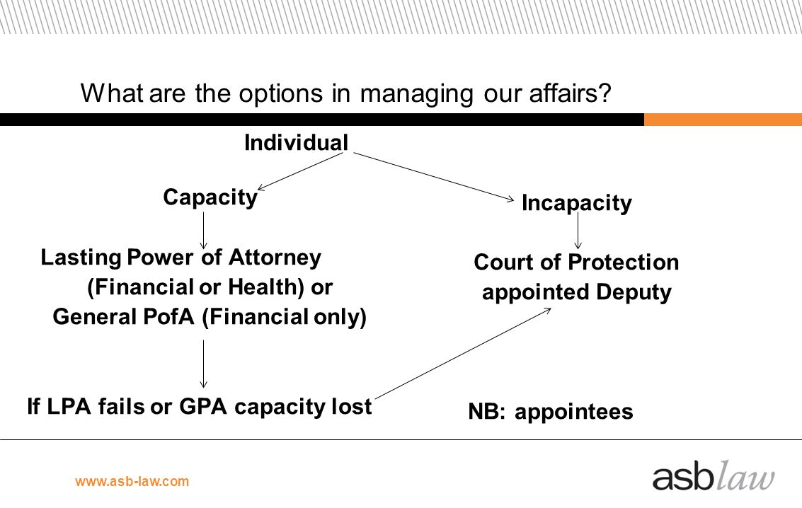 What are the options in managing our affairs