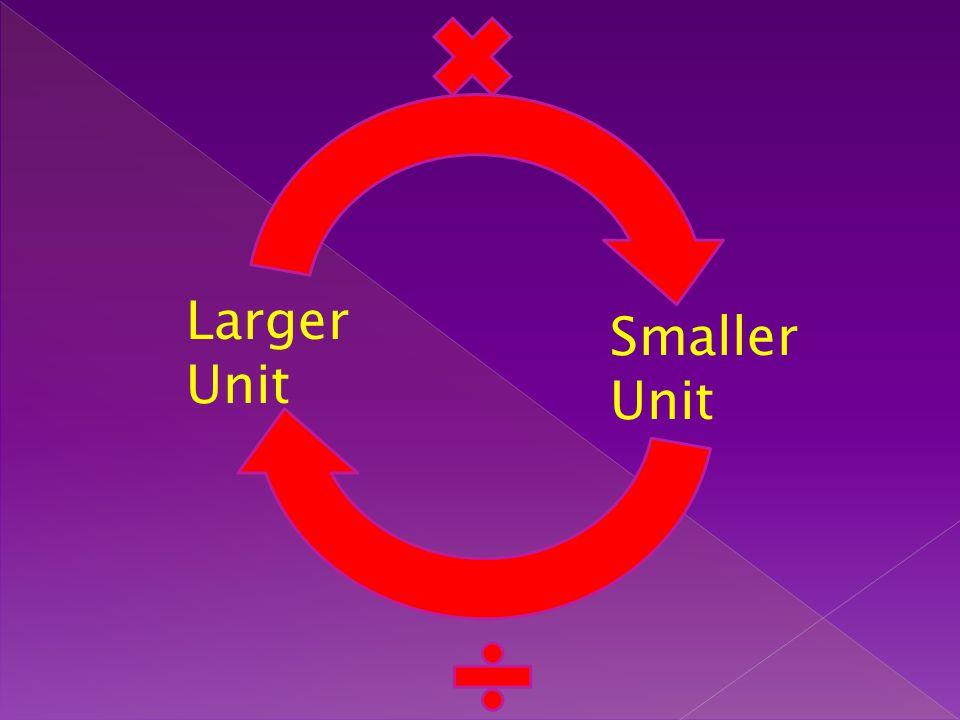 Larger Unit Smaller Unit