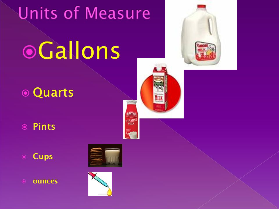 Units of Measure Gallons Quarts Pints Cups ounces
