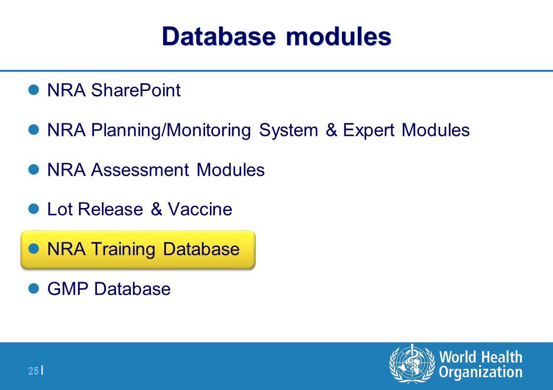 Database modules NRA SharePoint
