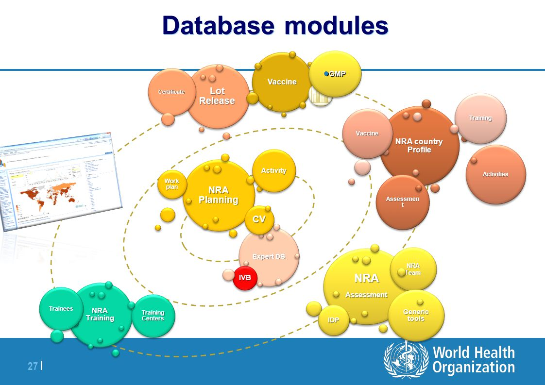 Database modules NRA Assessment Lot Release NRA Planning CV Vaccine