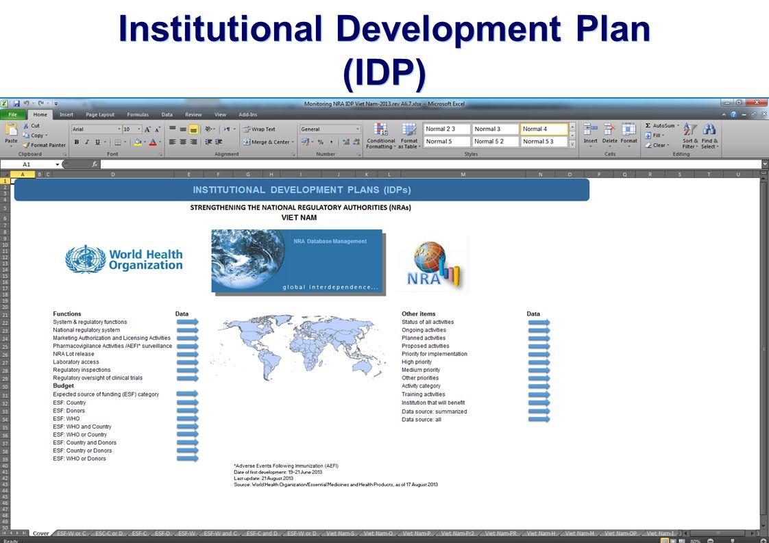 Institutional Development Plan (IDP)