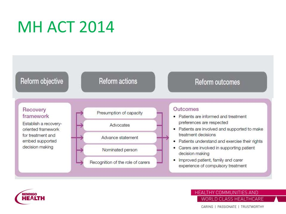 MH ACT 2014
