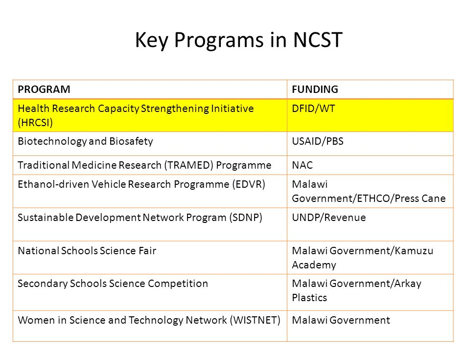 Key Programs in NCST PROGRAM FUNDING