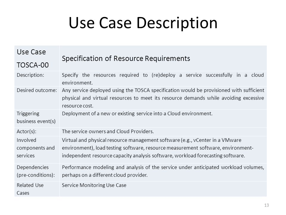 Use Case Description Use Case Specification of Resource Requirements