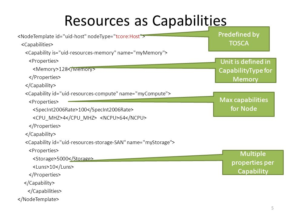 Resources as Capabilities