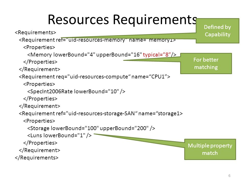 Resources Requirements