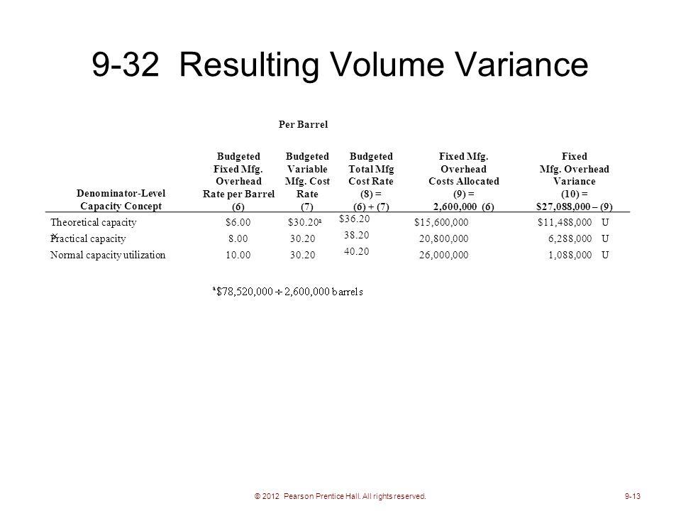 9-32 Resulting Volume Variance