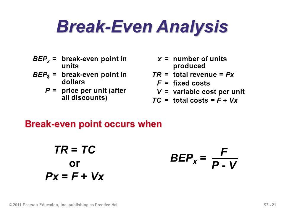Break-Even Analysis TR = TC F or BEPx = P - V Px = F + Vx