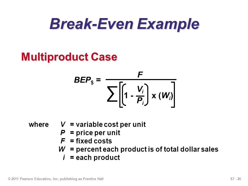 ∑ 1 - x (Wi) Break-Even Example Multiproduct Case F BEP$ = Vi Pi