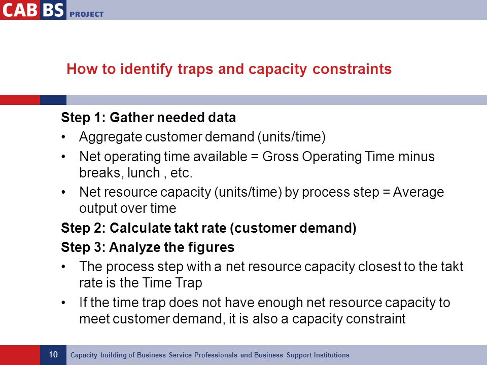 How to identify traps and capacity constraints