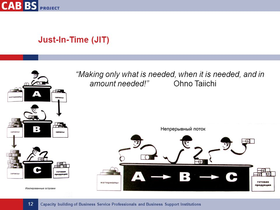 Just-In-Time (JIT) Making only what is needed, when it is needed, and in amount needed! Ohno Taiichi.
