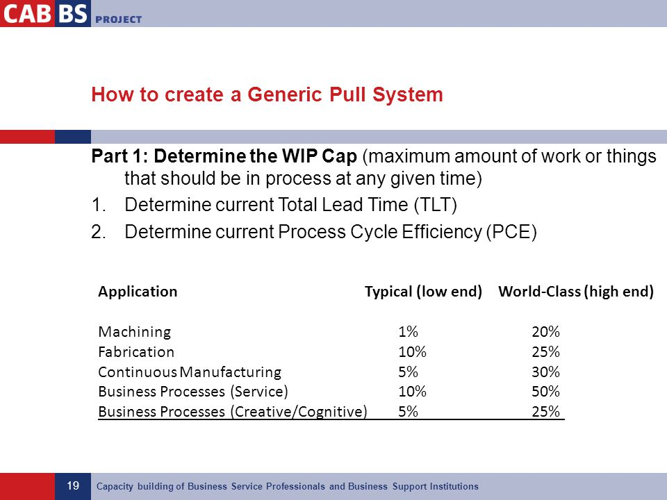 How to create a Generic Pull System