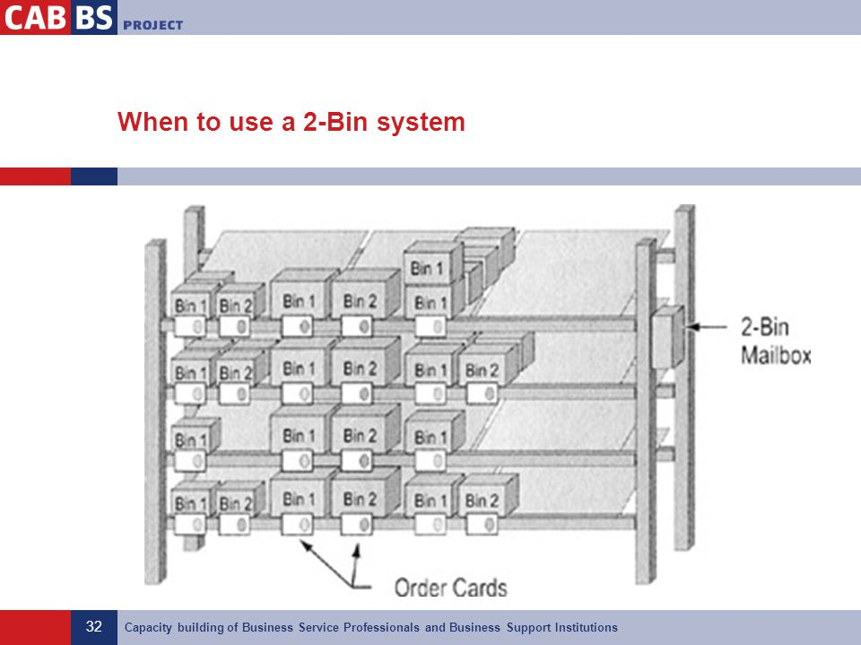 When to use a 2-Bin system