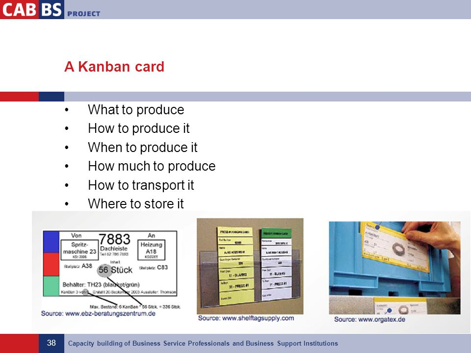 A Kanban card What to produce How to produce it When to produce it